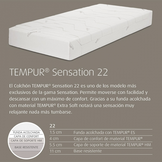 Colchón Sensation 22 Tempur
